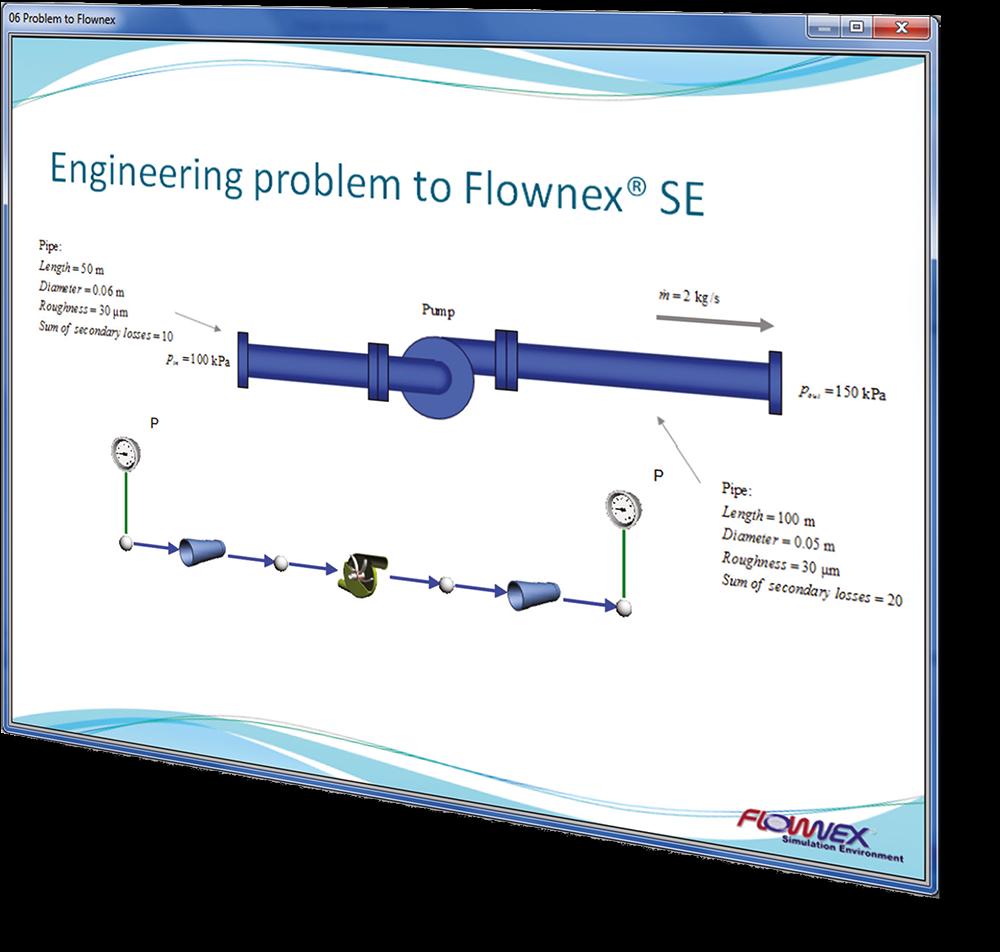 Flownex® Modellüberblick