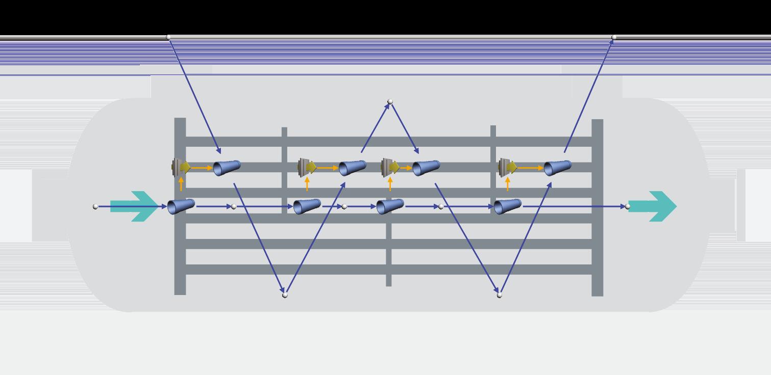 1D CFD-Modell in Flownex® für einen Rohrbündelwärmetauscher