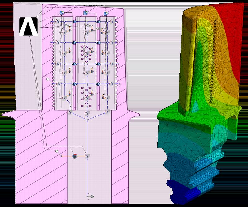 Flownex® - 1D-3D Kopplung mit ANSYS
