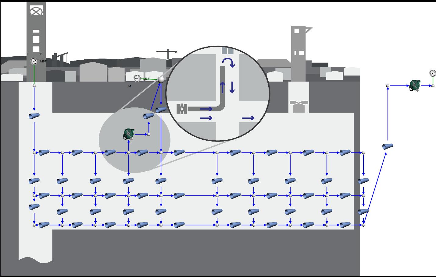 Flownex®-Model einer Anlage für Belüftung und Entlüftung im Bergbau