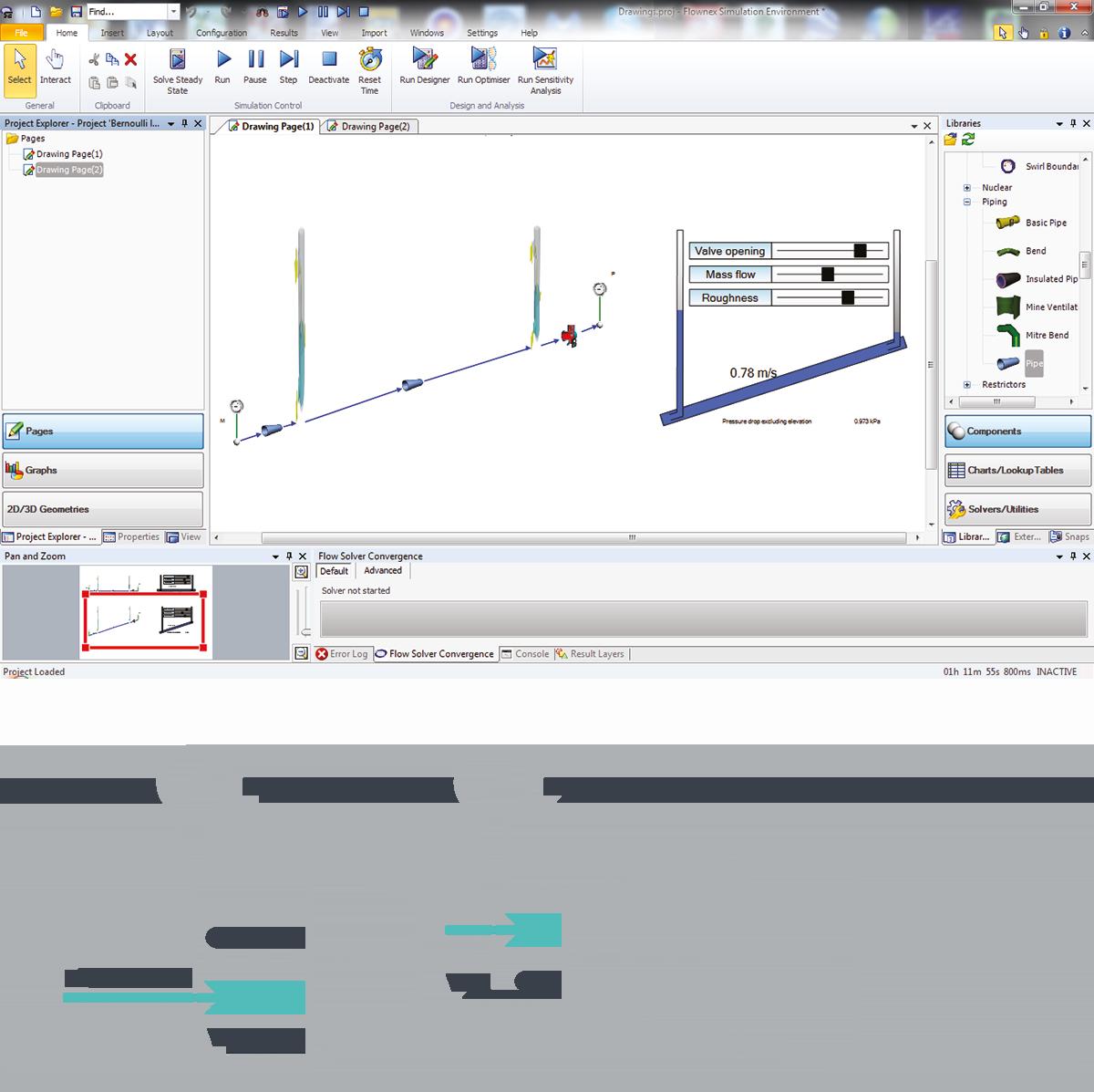 Flownex®-Simulationsmodelle erklären den Bernoulli Effekt in Lehrveranstaltungen