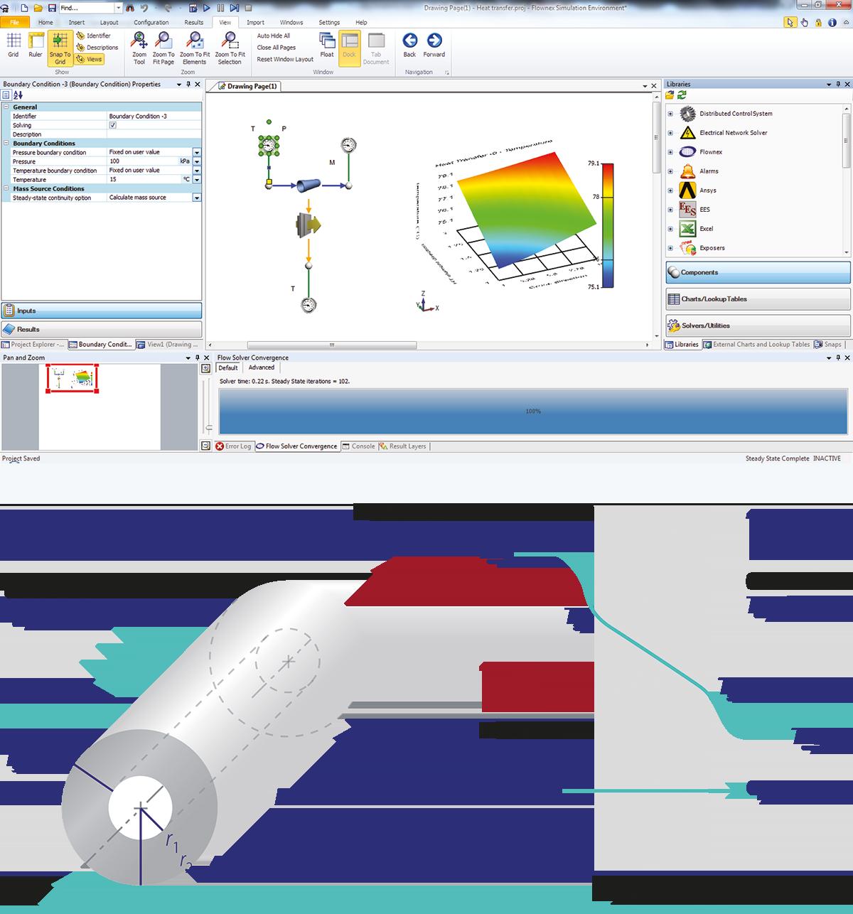 Flownex®-Simulationsmodelle erklären in Lehrveranstaltungen, wie Wärmeleitung funktioniert