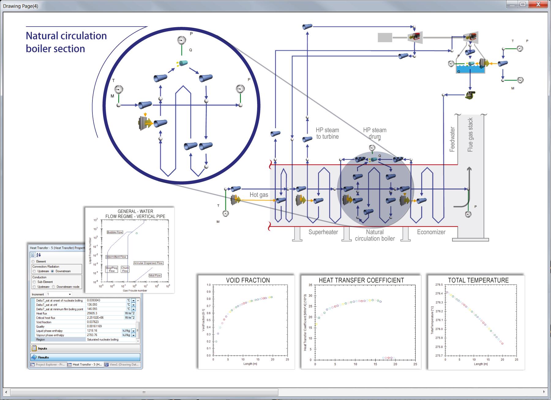 Netzwerkmodell eines Abhitzedampferzeugers in Flownex® erlaubt stationäre und transiente 1D-Simulation
